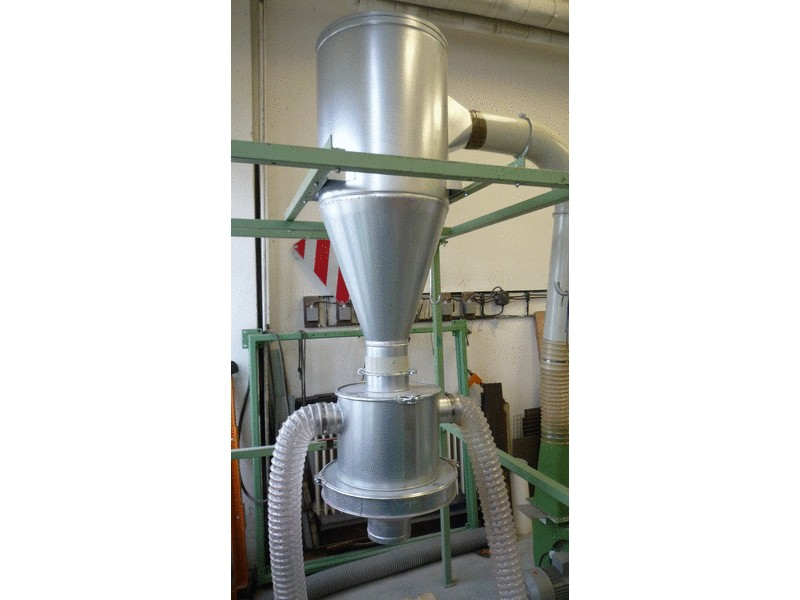Cyclones and dedusting devices